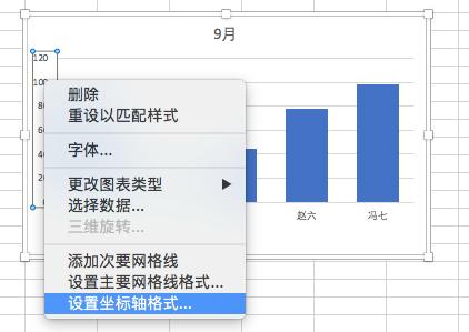 【Excel表】柱形图的几种常用设置方法